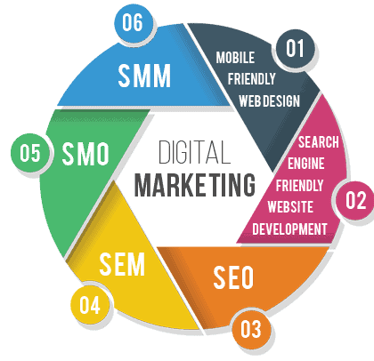 digital marketing company in jamaica